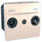 Розетка TV-FM-SAT проходная Unica 2 мод слоновая кость MGU3.456.25 Schneider